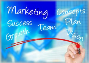 business plan whiteboard